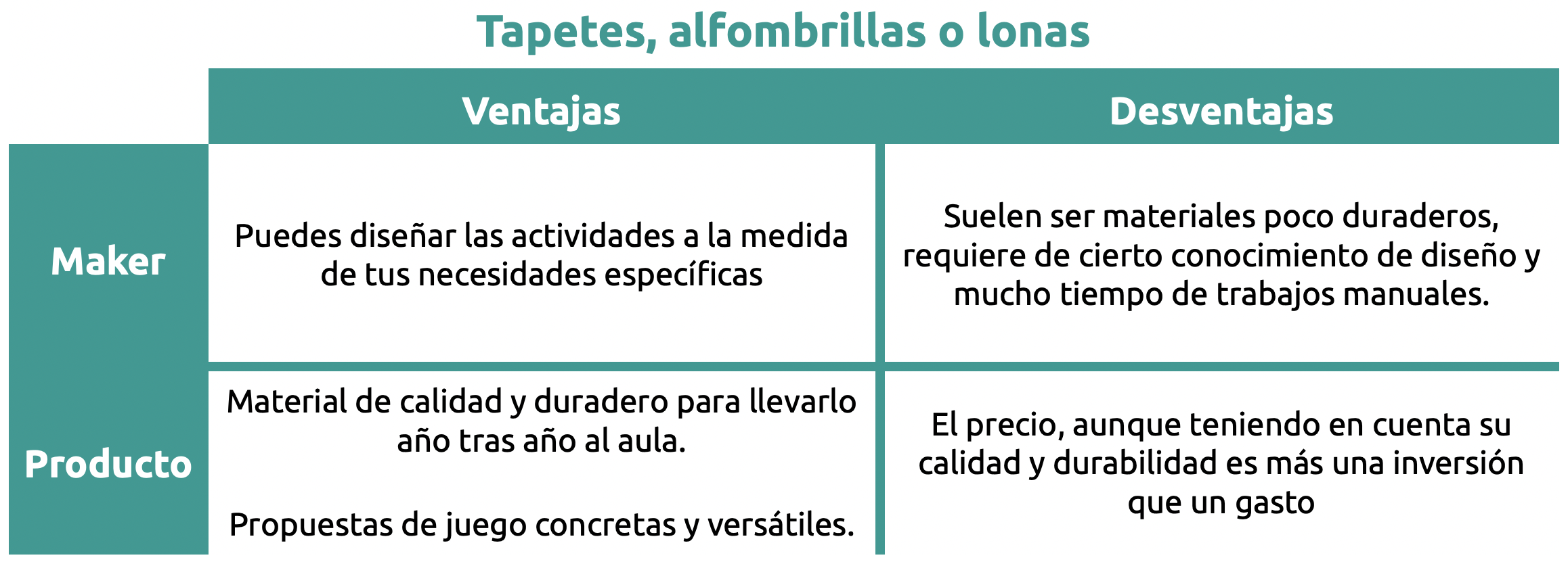 comparativa tapetes bee-bot
